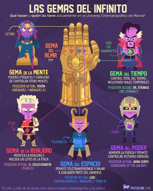 gemas-poseedores