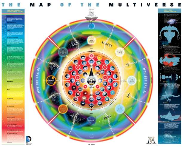 mapa-multiverso