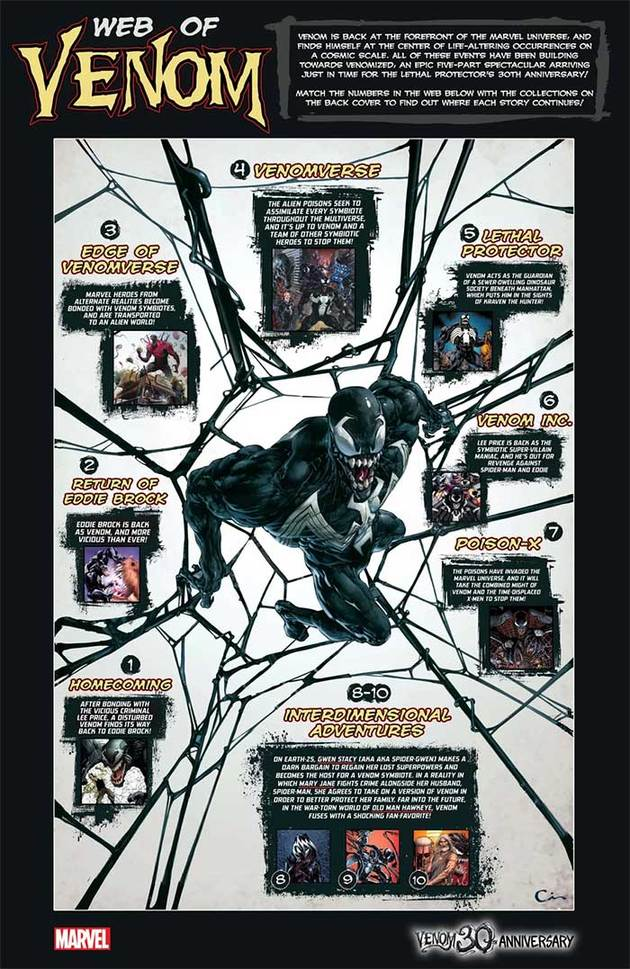 web-of-venom